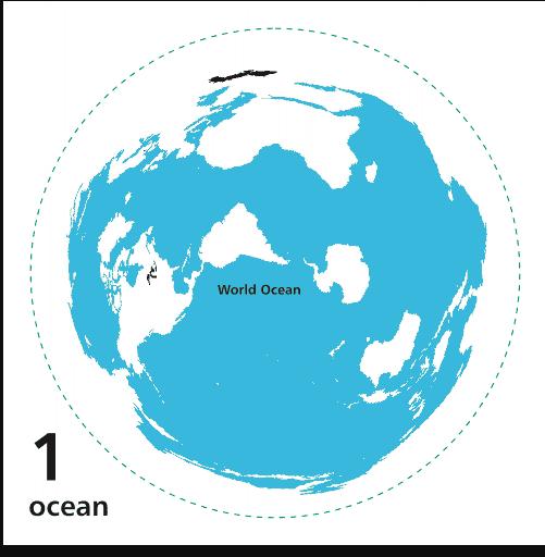one ocean forum oceano